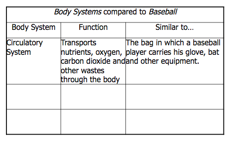 Body Systems Review - Jonathan\'s Classroom